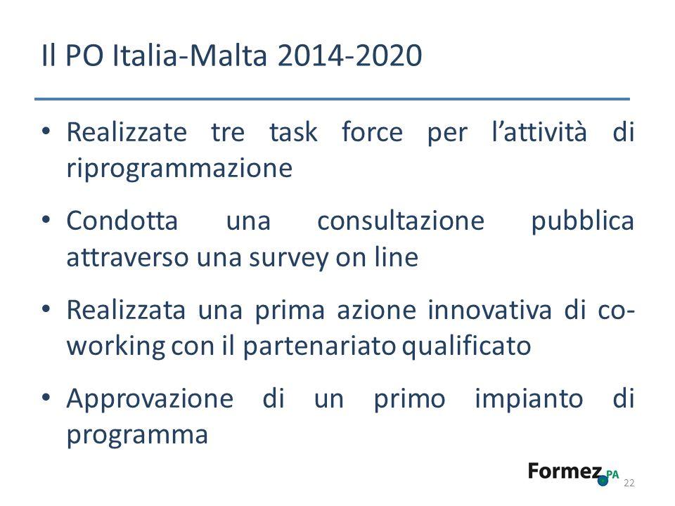 Il PO Italia-Malta 2014-2020 22 Realizzate tre task force per lattività di riprogrammazione Condotta una consultazione pubblica attraverso una survey on line Realizzata una prima azione innovativa di co- working con il partenariato qualificato Approvazione di un primo impianto di programma