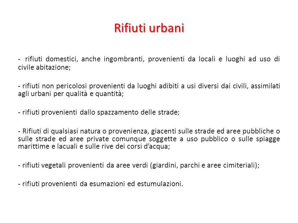Rifiuti urbani - rifiuti domestici, anche ingombranti, provenienti da locali e luoghi ad uso di civile abitazione; - rifiuti non pericolosi provenient