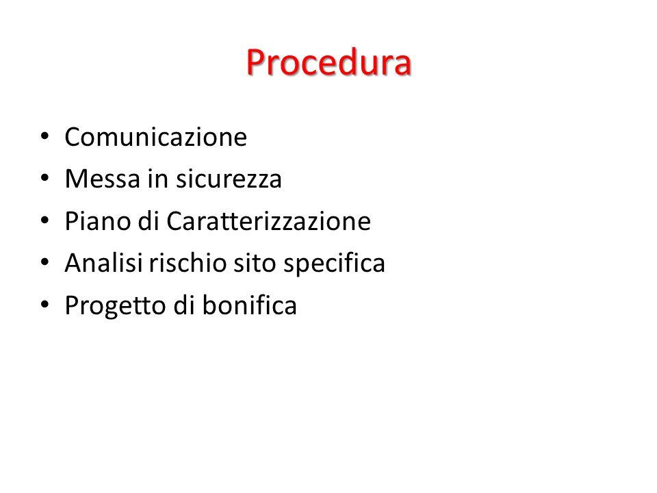 Procedura Comunicazione Messa in sicurezza Piano di Caratterizzazione Analisi rischio sito specifica Progetto di bonifica