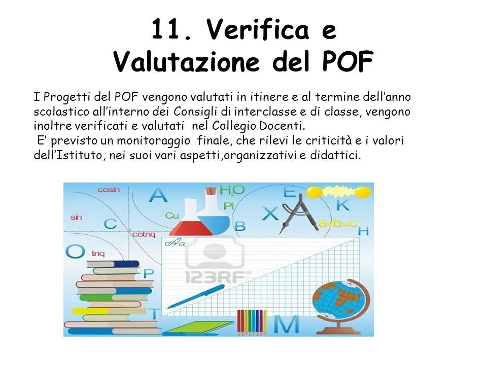 11. Verifica e Valutazione del POF I Progetti del POF vengono valutati in itinere e al termine dellanno scolastico allinterno dei Consigli di intercla