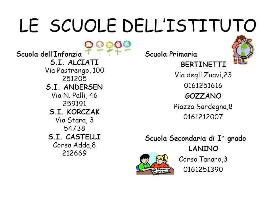 LE SCUOLE DELLISTITUTO Scuola dellInfanzia S.I. ALCIATI Via Pastrengo, 100 251205 S.I. ANDERSEN Via N. Palli, 46 259191 S.I. KORCZAK Via Stara, 3 5473
