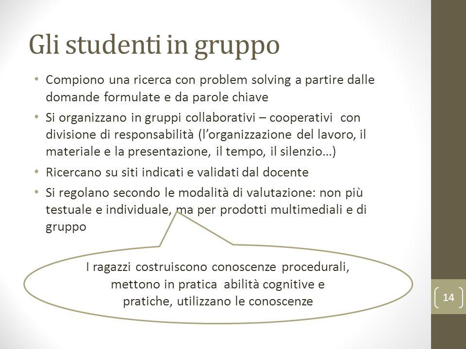 Gli studenti in gruppo Compiono una ricerca con problem solving a partire dalle domande formulate e da parole chiave Si organizzano in gruppi collabor