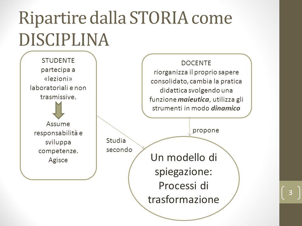 Ripartire dalla STORIA come DISCIPLINA 3 Un modello di spiegazione: Processi di trasformazione STUDENTE partecipa a «lezioni» laboratoriali e non tras