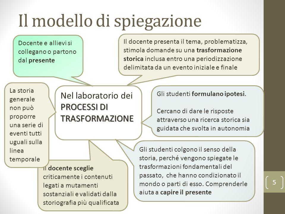 Il modello di spiegazione 5 PROCESSI DI TRASFORMAZIONE Nel laboratorio dei PROCESSI DI TRASFORMAZIONE Gli studenti formulano ipotesi. Cercano di dare