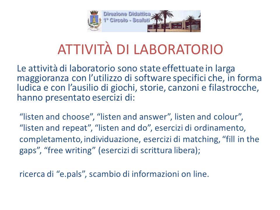 ATTIVITÀ DI LABORATORIO Le attività di laboratorio sono state effettuate in larga maggioranza con lutilizzo di software specifici che, in forma ludica