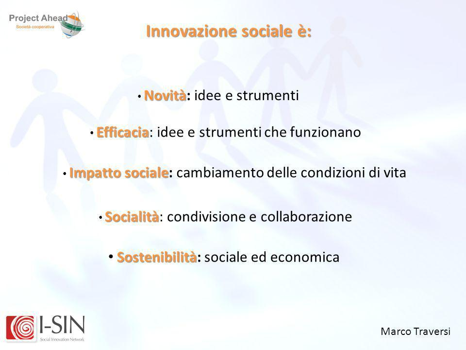 Innovazione sociale è: Novità Novità: idee e strumenti Efficacia Efficacia: idee e strumenti che funzionano Impatto sociale Impatto sociale: cambiamen