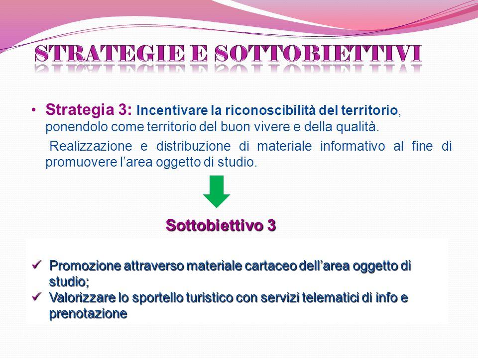 Strategia 3: Incentivare la riconoscibilità del territorio, ponendolo come territorio del buon vivere e della qualità.