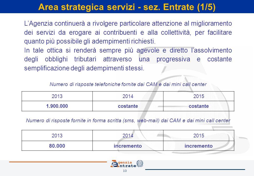 10 Area strategica servizi - sez. Entrate (1/5) LAgenzia continuerà a rivolgere particolare attenzione al miglioramento dei servizi da erogare ai cont