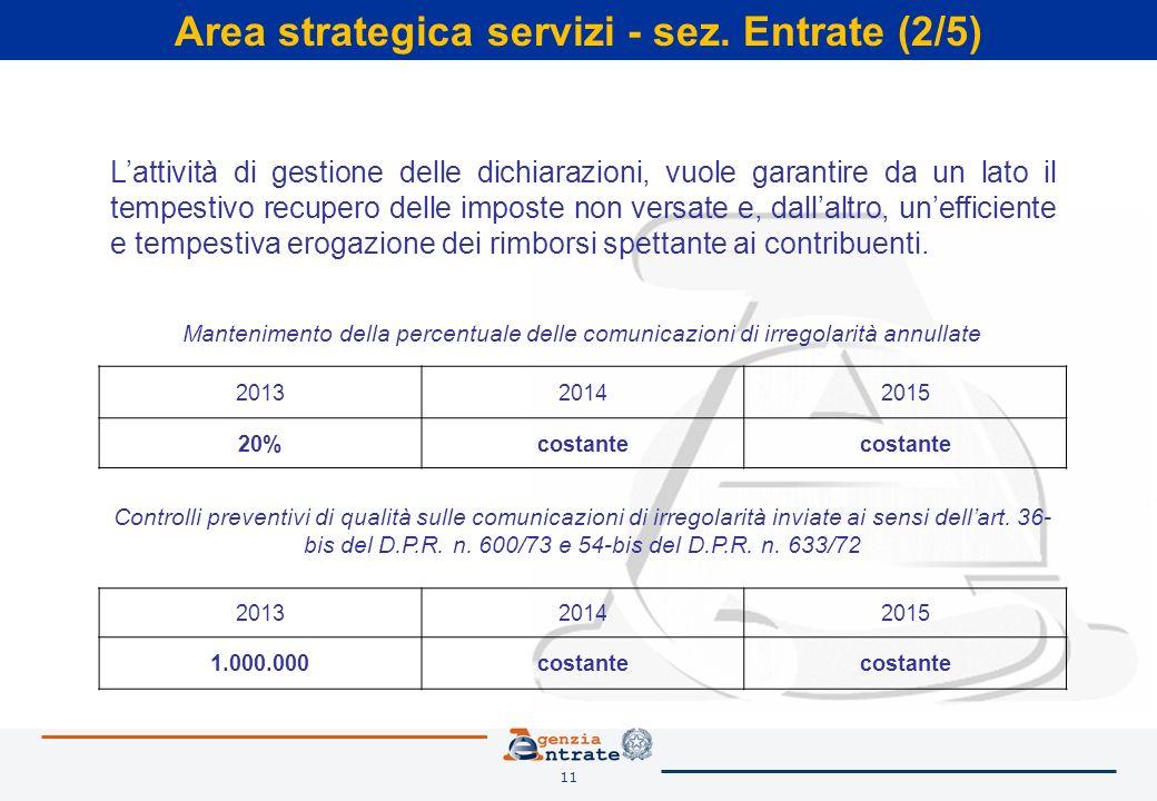 11 Area strategica servizi - sez. Entrate (2/5) Lattività di gestione delle dichiarazioni, vuole garantire da un lato il tempestivo recupero delle imp