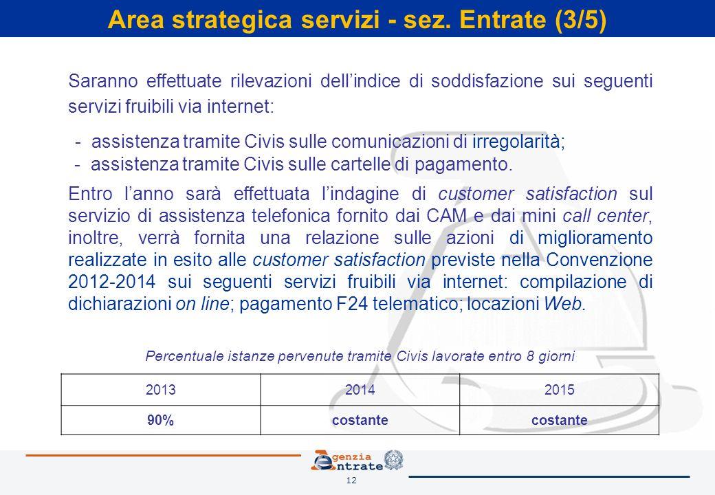 12 Area strategica servizi - sez. Entrate (3/5) Saranno effettuate rilevazioni dellindice di soddisfazione sui seguenti servizi fruibili via internet: