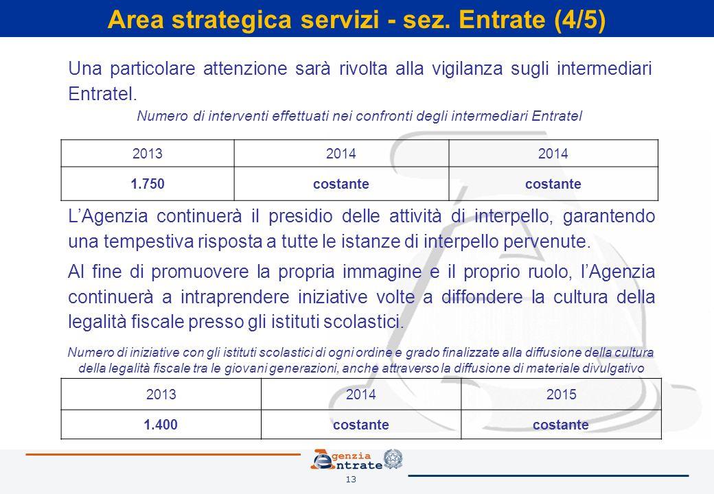 13 Area strategica servizi - sez. Entrate (4/5) Una particolare attenzione sarà rivolta alla vigilanza sugli intermediari Entratel. Numero di interven