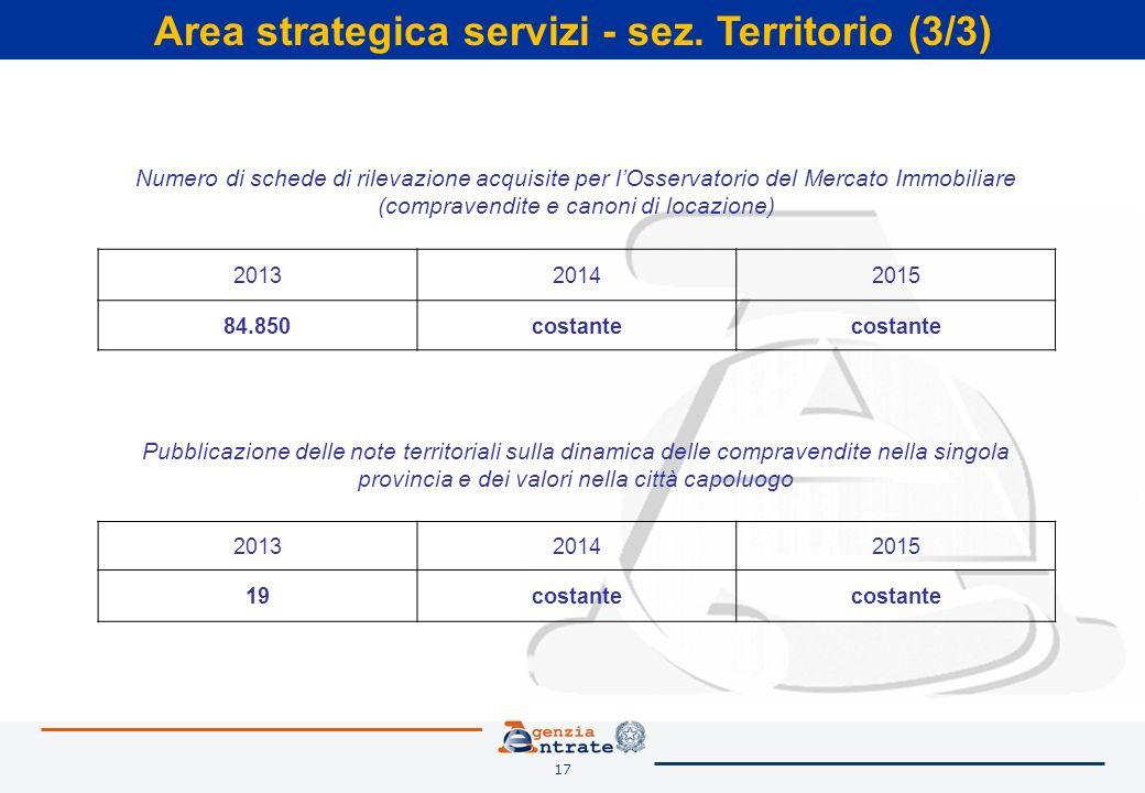 17 Area strategica servizi - sez. Territorio (3/3) Pubblicazione delle note territoriali sulla dinamica delle compravendite nella singola provincia e
