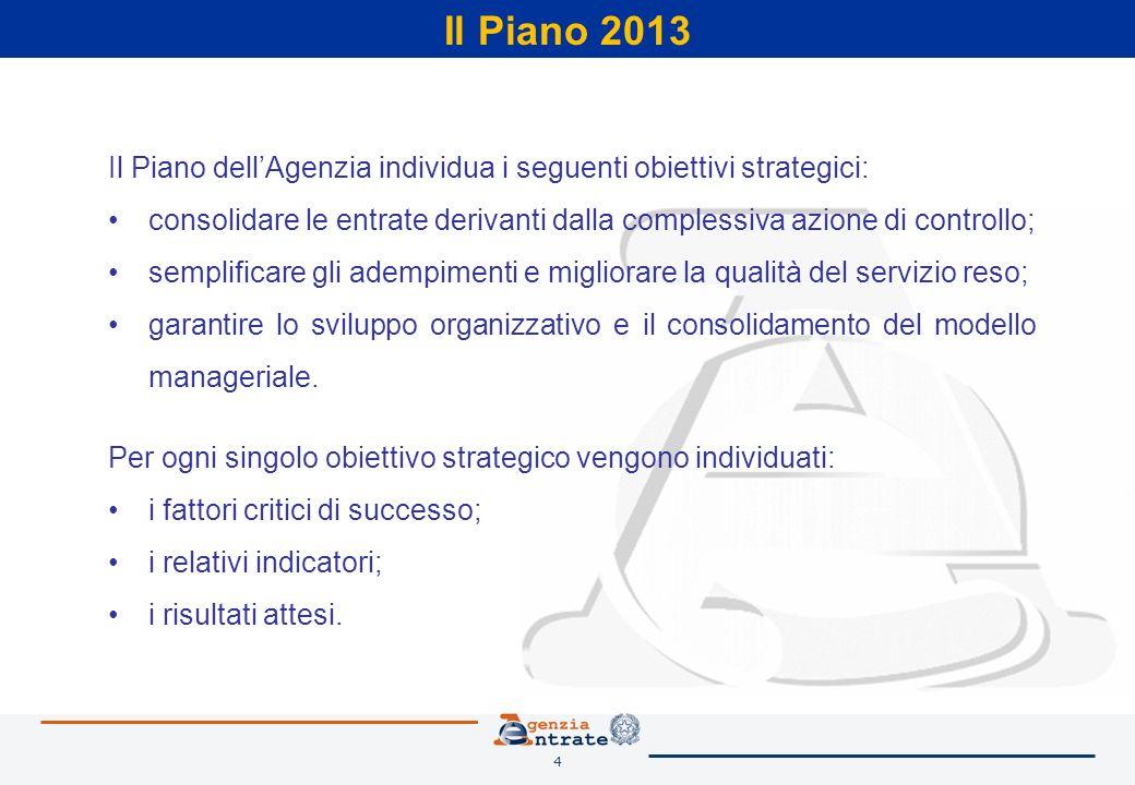 4 Il Piano 2013 Il Piano dellAgenzia individua i seguenti obiettivi strategici: consolidare le entrate derivanti dalla complessiva azione di controllo; semplificare gli adempimenti e migliorare la qualità del servizio reso; garantire lo sviluppo organizzativo e il consolidamento del modello manageriale.