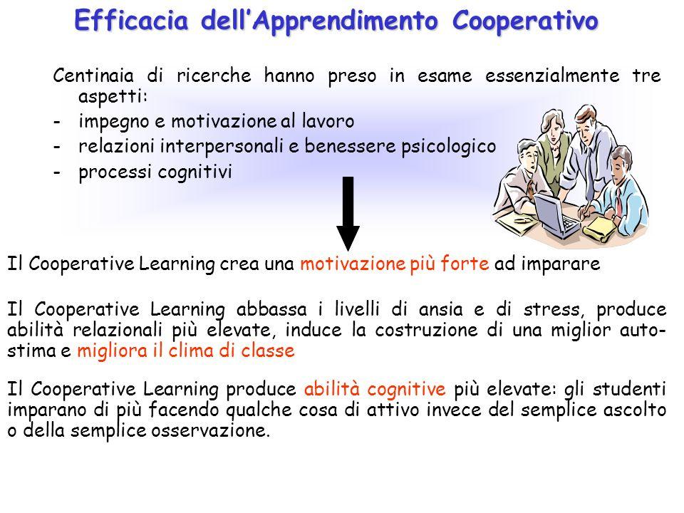 Efficacia dellApprendimento Cooperativo Centinaia di ricerche hanno preso in esame essenzialmente tre aspetti: -impegno e motivazione al lavoro -relaz