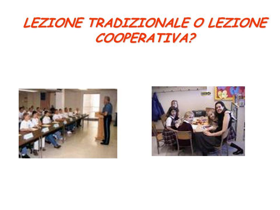 Lezione cooperativa Le risorse e lorigine dellapprendimento sono soprattutto gli allievi Le risorse e lorigine dellapprendimento sono soprattutto gli allievi corresponsabili si valutanorelazioni sociali.