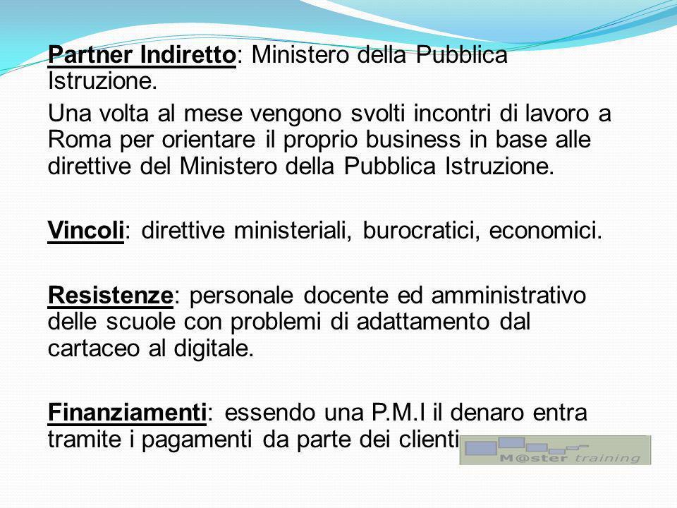 Partner Indiretto: Ministero della Pubblica Istruzione.