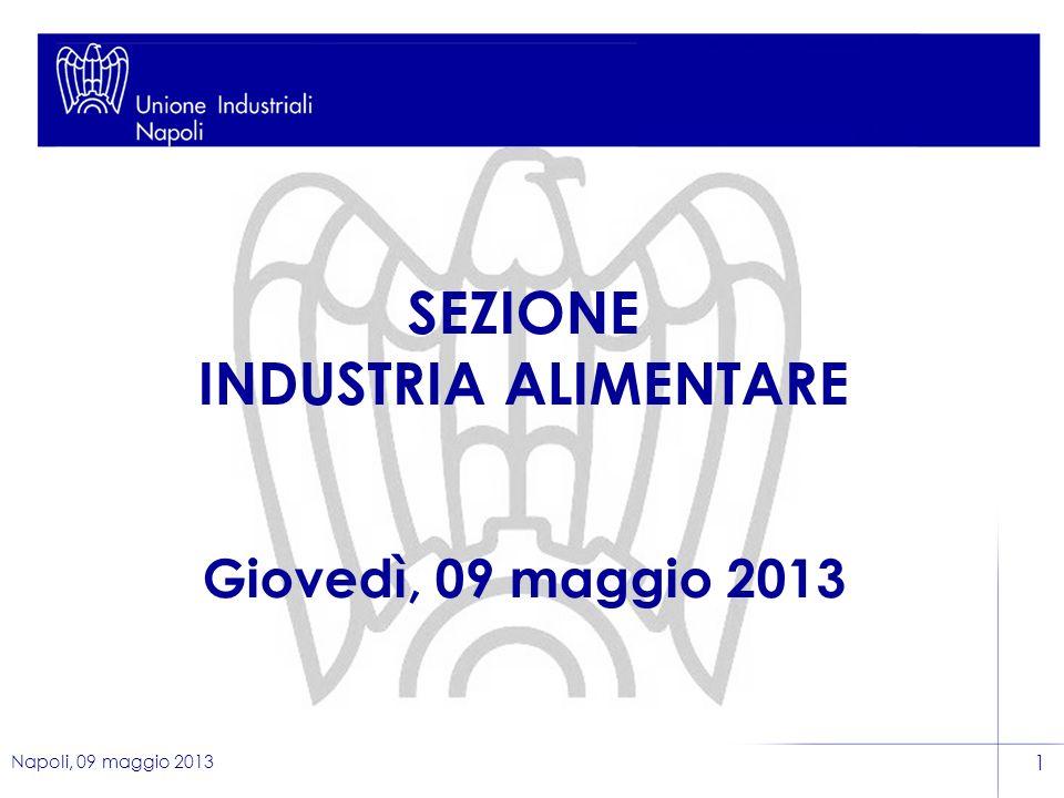 Napoli, 09 maggio 2013 1 SEZIONE INDUSTRIA ALIMENTARE Giovedì, 09 maggio 2013