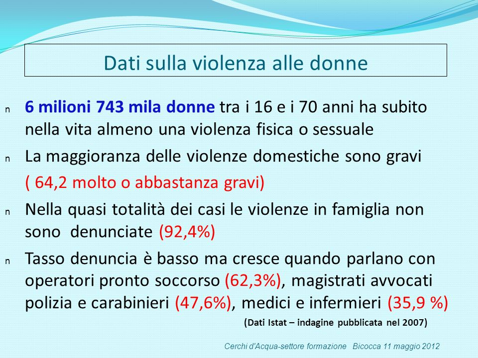 Dati sulla violenza alle donne n 6 milioni 743 mila donne tra i 16 e i 70 anni ha subito nella vita almeno una violenza fisica o sessuale n La maggioranza delle violenze domestiche sono gravi ( 64,2 molto o abbastanza gravi) n Nella quasi totalità dei casi le violenze in famiglia non sono denunciate (92,4%) n Tasso denuncia è basso ma cresce quando parlano con operatori pronto soccorso (62,3%), magistrati avvocati polizia e carabinieri (47,6%), medici e infermieri (35,9 %) (Dati Istat – indagine pubblicata nel 2007) Cerchi d Acqua-settore formazione Bicocca 11 maggio 2012