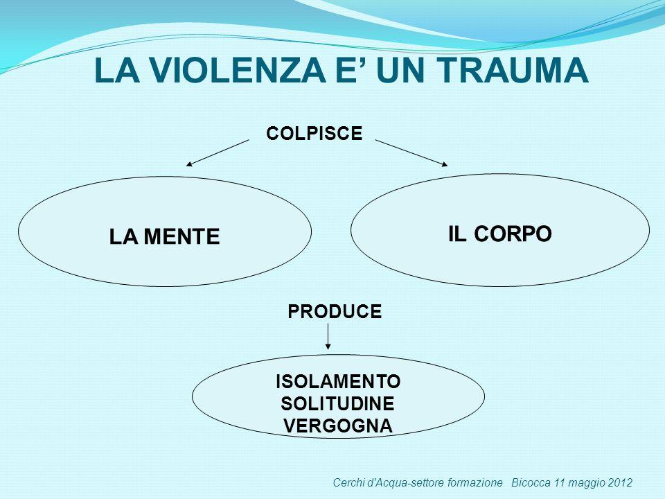 LA MENTE ISOLAMENTO SOLITUDINE VERGOGNA IL CORPO PRODUCE COLPISCE LA VIOLENZA E UN TRAUMA Cerchi d Acqua-settore formazione Bicocca 11 maggio 2012
