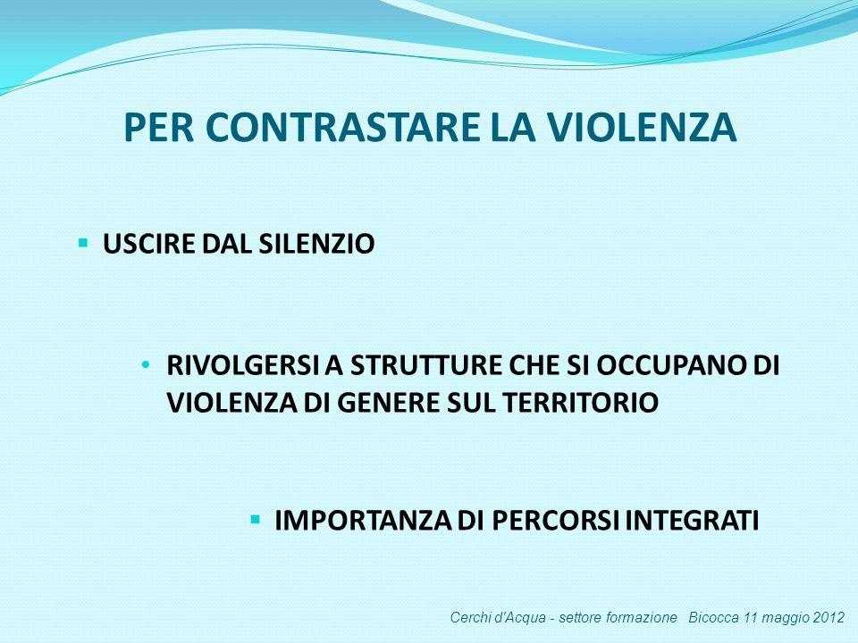 Cerchi d Acqua-settore formazione Bicocca 11 maggio 2012 Accoglienza alla donna ed alla rete Sensibilizzazione Prevenzione Cambiamento a livello culturale e sociale