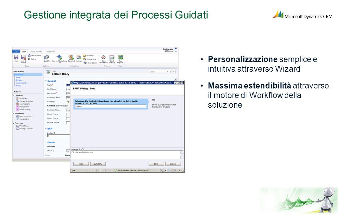 Gestione integrata dei Processi Guidati Personalizzazione semplice e intuitiva attraverso Wizard Massima estendibilità attraverso il motore di Workflo