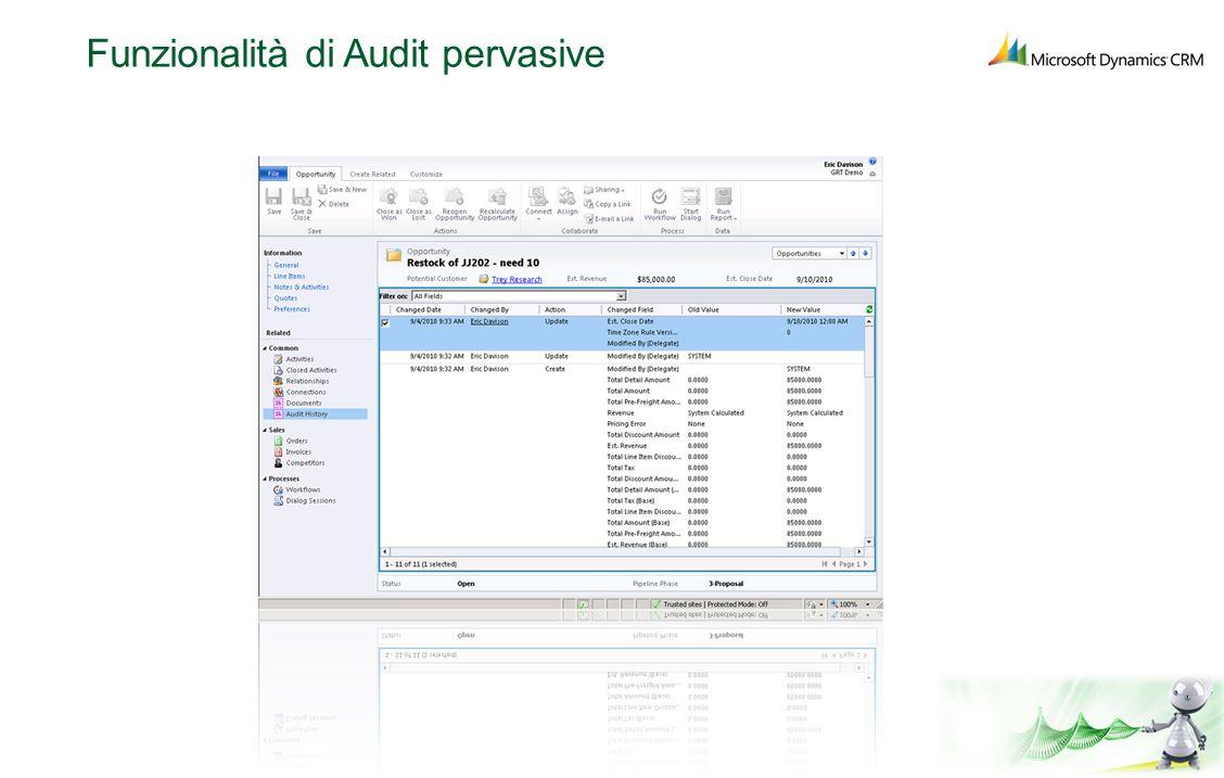 Funzionalità di Audit pervasive