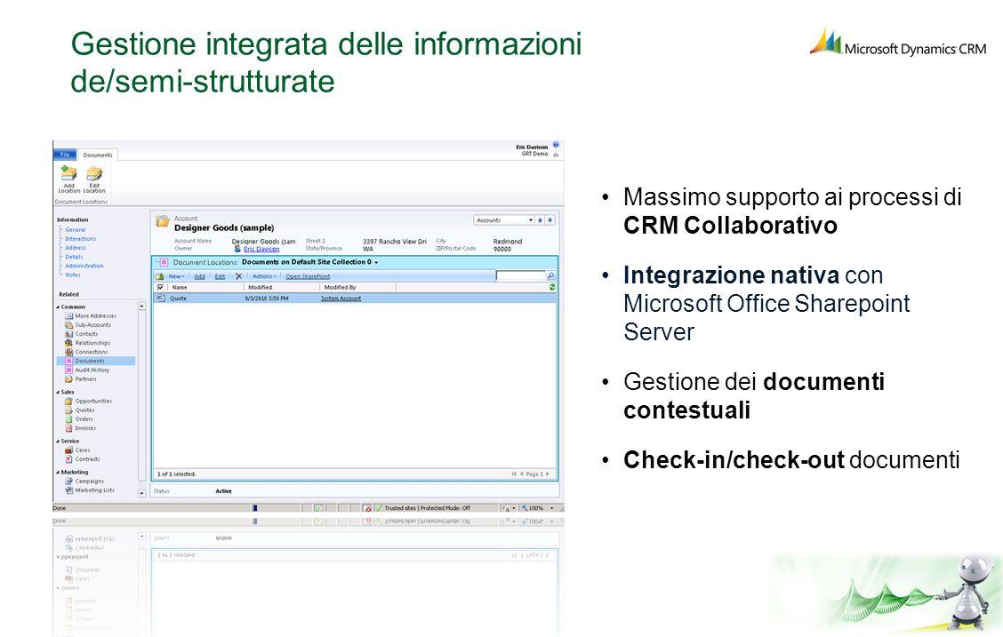 Gestione integrata delle informazioni de/semi-strutturate Massimo supporto ai processi di CRM Collaborativo Integrazione nativa con Microsoft Office S