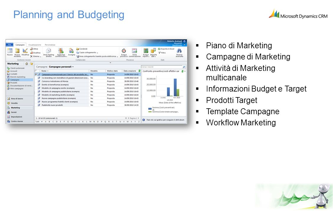 Planning and Budgeting Piano di Marketing Campagne di Marketing Attività di Marketing multicanale Informazioni Budget e Target Prodotti Target Template Campagne Workflow Marketing