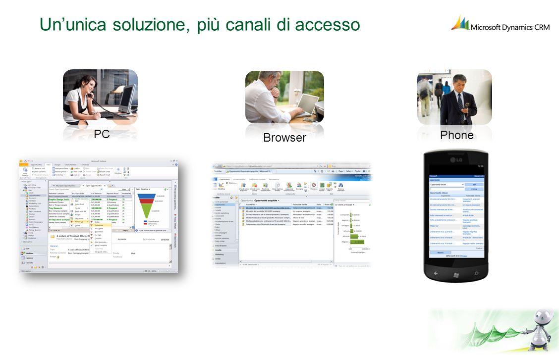 Ununica soluzione flessibile, adattabile e modulare Sales Productivity Customer Care Marketing Effectiveness Extended CRM Applications Relationships Interactions Process Insights xRM Framework PC BrowserPhone