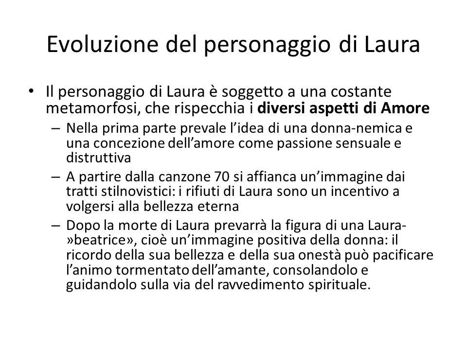Evoluzione del personaggio di Laura Il personaggio di Laura è soggetto a una costante metamorfosi, che rispecchia i diversi aspetti di Amore – Nella p