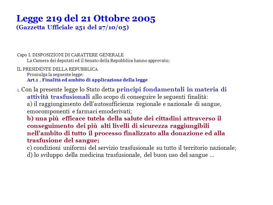 Legge 219 del 21 Ottobre 2005 (Gazzetta Ufficiale 251 del 27/10/05) Capo I.