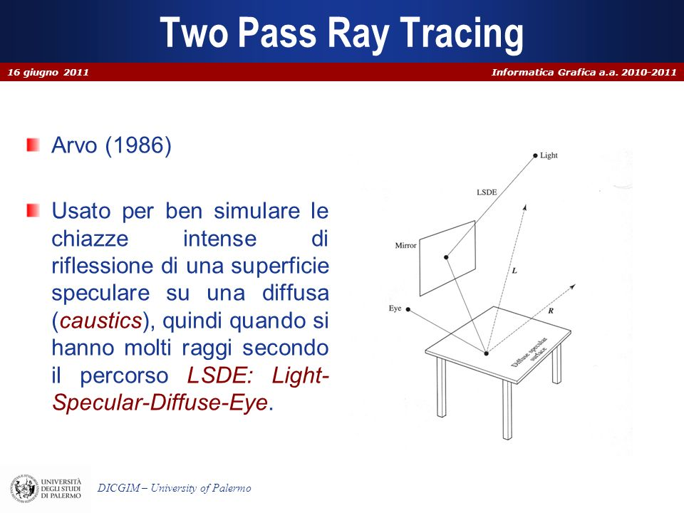 Informatica Grafica a.a. 2010-2011 DICGIM – University of Palermo Two Pass Ray Tracing Arvo (1986) Usato per ben simulare le chiazze intense di rifles