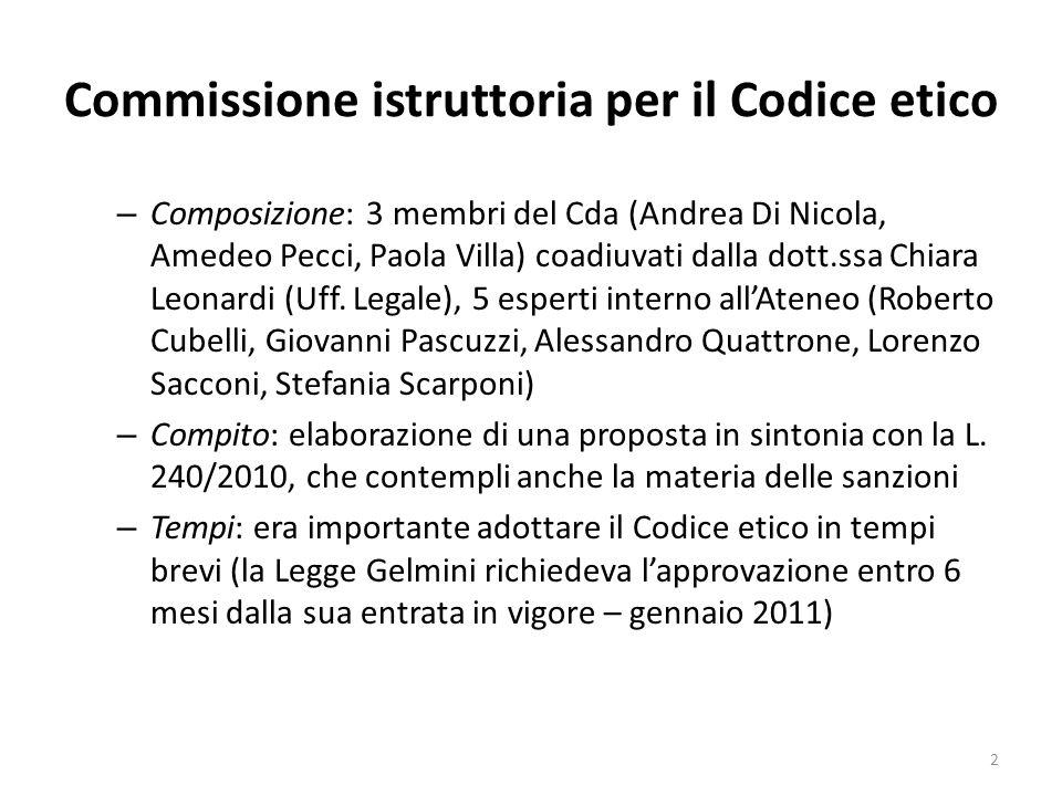 Commissione istruttoria per il Codice etico – Composizione: 3 membri del Cda (Andrea Di Nicola, Amedeo Pecci, Paola Villa) coadiuvati dalla dott.ssa Chiara Leonardi (Uff.