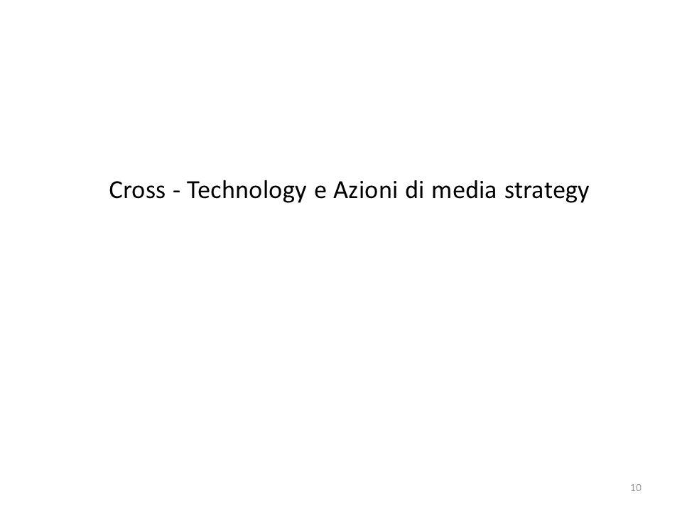 10 Cross - Technology e Azioni di media strategy