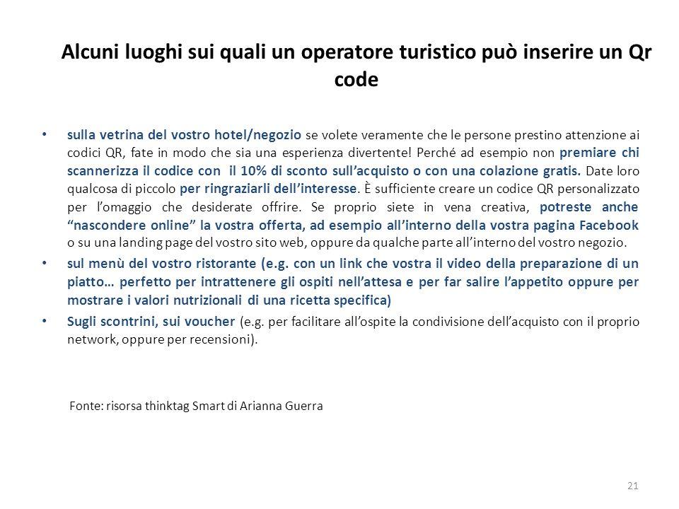 Alcuni luoghi sui quali un operatore turistico può inserire un Qr code sulla vetrina del vostro hotel/negozio se volete veramente che le persone prest