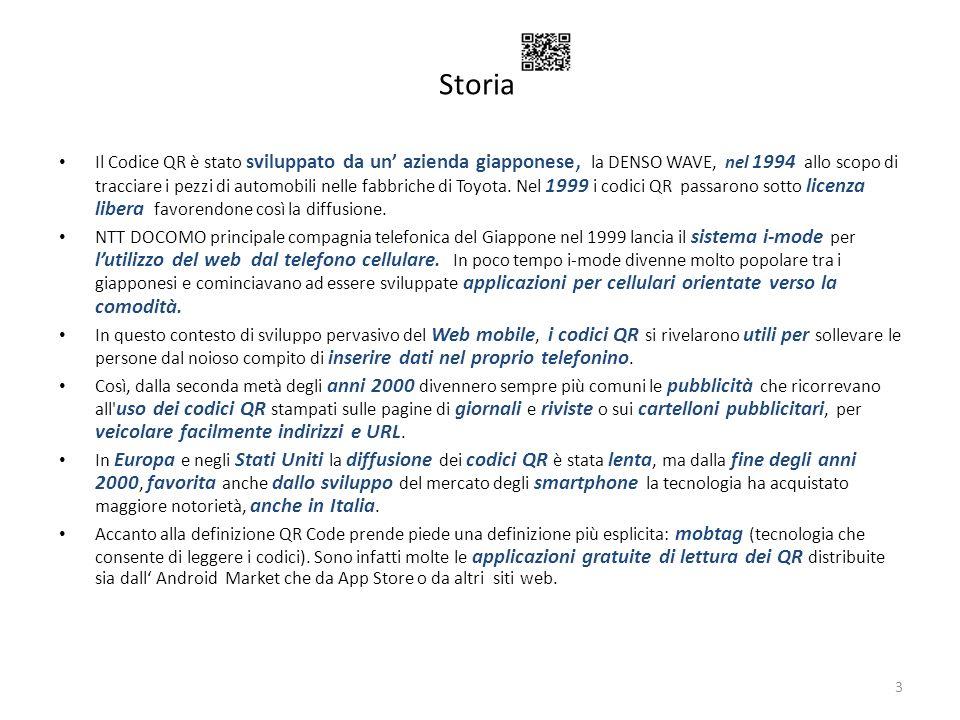 Storia Il Codice QR è stato sviluppato da un azienda giapponese, la DENSO WAVE, nel 1994 allo scopo di tracciare i pezzi di automobili nelle fabbriche
