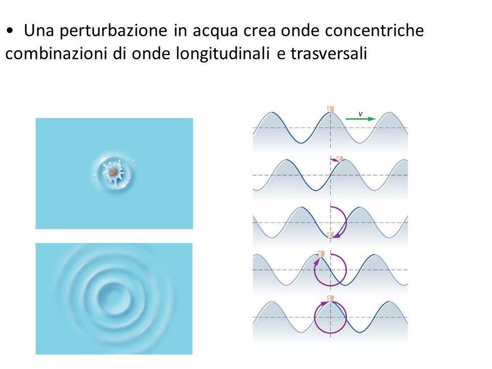 La fisica intorno a noi Alcune onde caratteristiche sono Suono - una onda meccanica che si propaga attraverso gas (in genere aria), liquidi o solidi,