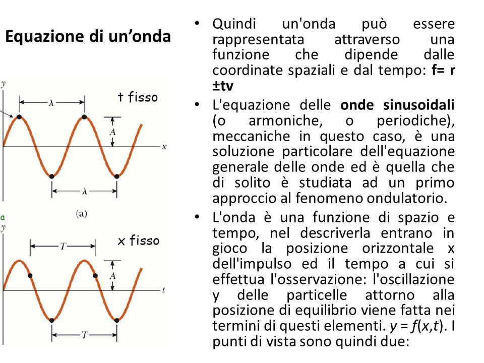 Descrizione dell'onda periodoperiodo T, che rappresenta il tempo necessario affinché un ciclo completo di oscillazione venga completato Esso è stretta