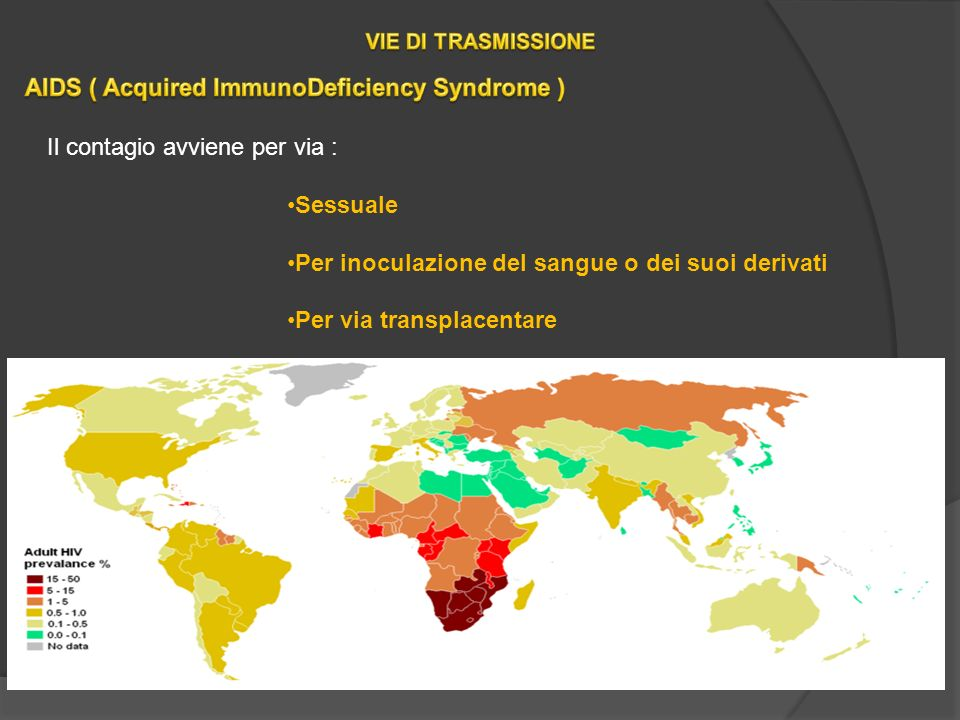 Il contagio avviene per via : Sessuale Per inoculazione del sangue o dei suoi derivati Per via transplacentare