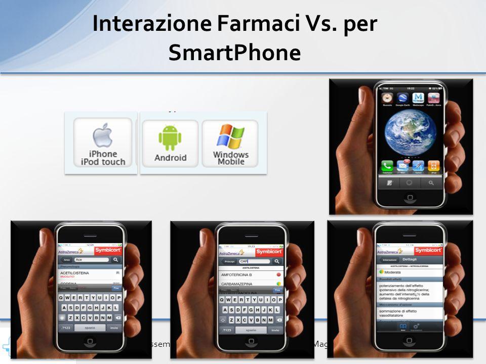 Assemblea Annuale Soci FISM – Roma – 05 Maggio 201212 Interazione Farmaci Vs. per SmartPhone 12