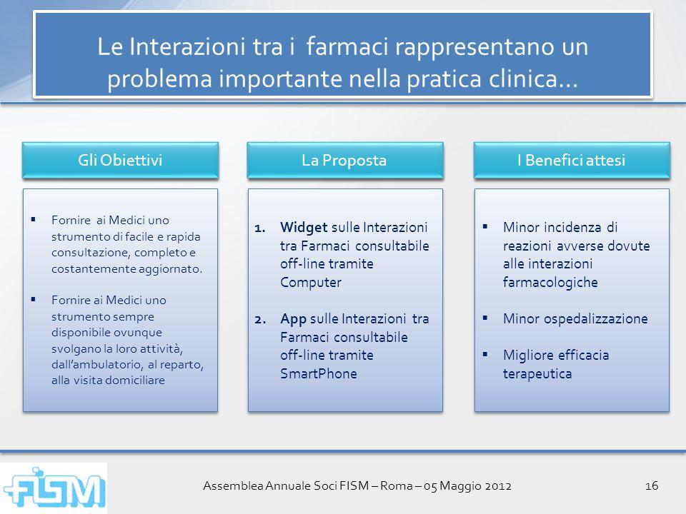 Assemblea Annuale Soci FISM – Roma – 05 Maggio 201216 Gli Obiettivi Fornire ai Medici uno strumento di facile e rapida consultazione, completo e costantemente aggiornato.