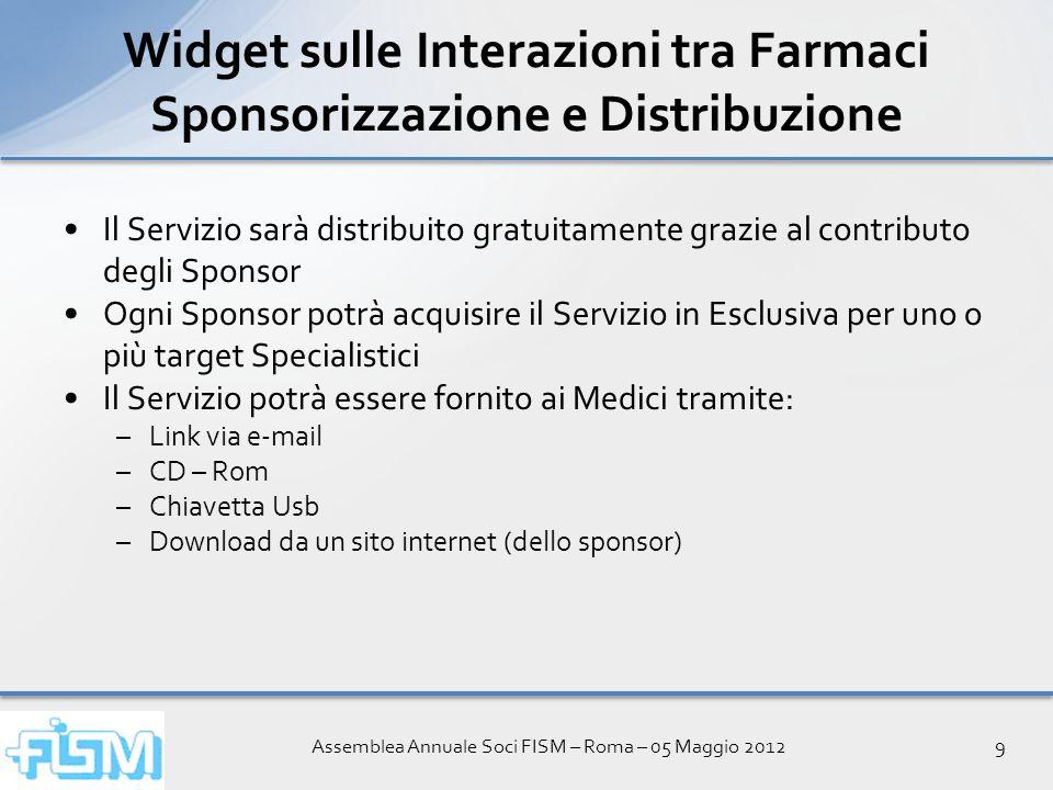 Assemblea Annuale Soci FISM – Roma – 05 Maggio 201230 KETOCONAZOLO