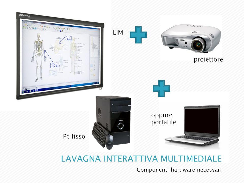 Componenti hardware necessari oppure portatile LIM proiettore Pc fisso