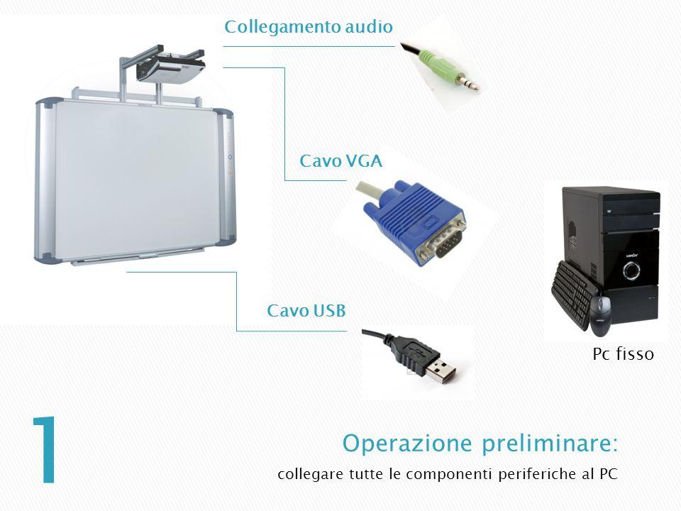 collegare tutti i cavi di alimentazione alle prese di corrente casse LIM 2 PC proiettore