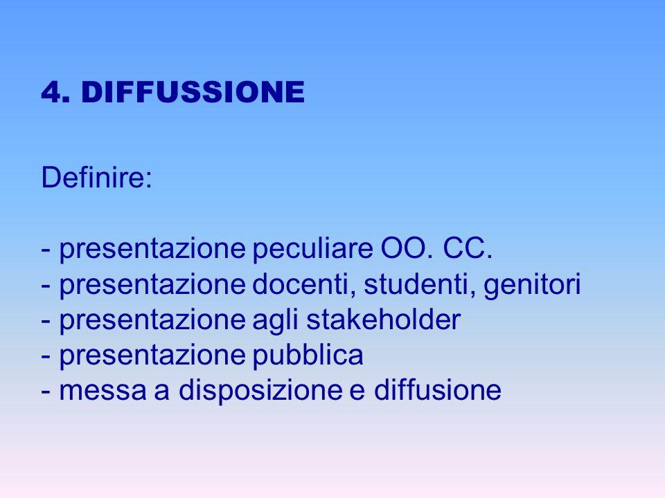 4. DIFFUSSIONE Definire: - presentazione peculiare OO. CC. - presentazione docenti, studenti, genitori - presentazione agli stakeholder - presentazion
