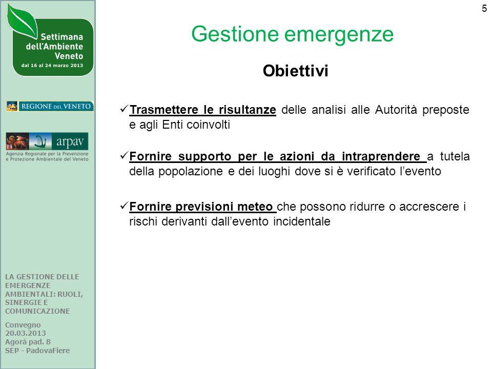 LA GESTIONE DELLE EMERGENZE AMBIENTALI: RUOLI, SINERGIE E COMUNICAZIONE Convegno 20.03.2013 Agorà pad.
