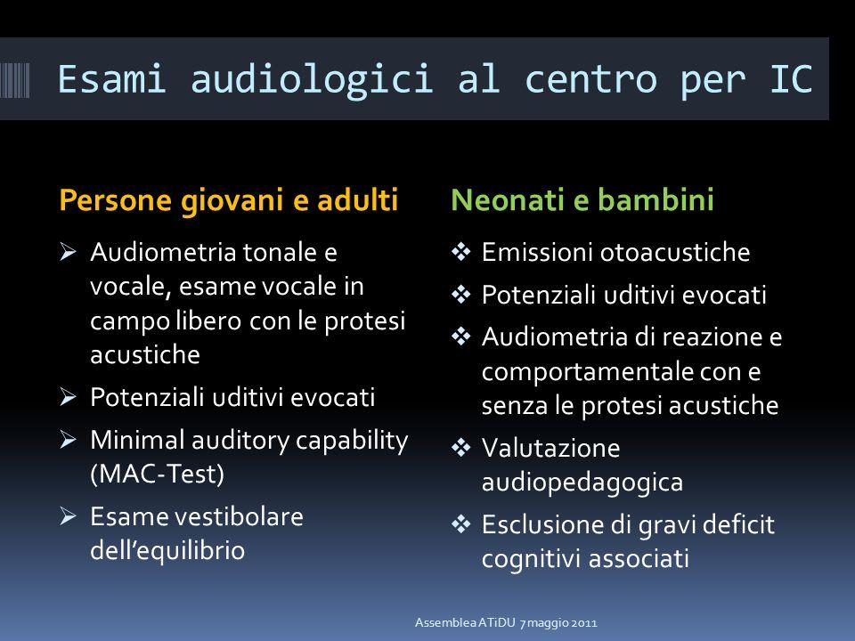 Esami audiologici al centro per IC Persone giovani e adultiNeonati e bambini Audiometria tonale e vocale, esame vocale in campo libero con le protesi