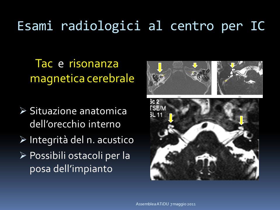 Esami radiologici al centro per IC Tac e risonanza magnetica cerebrale Situazione anatomica dellorecchio interno Integrità del n. acustico Possibili o
