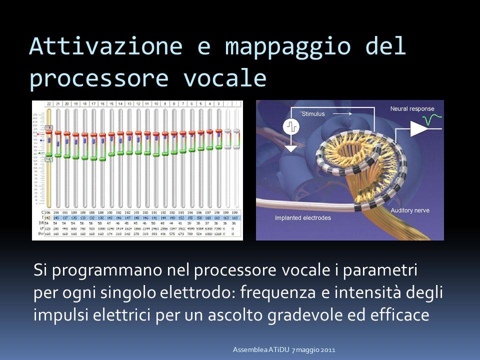 Attivazione e mappaggio del processore vocale Assemblea ATiDU 7 maggio 2011 Si programmano nel processore vocale i parametri per ogni singolo elettrod