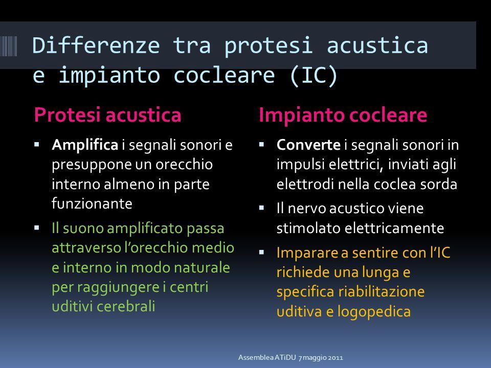 Differenze tra protesi acustica e impianto cocleare (IC) Protesi acusticaImpianto cocleare Amplifica i segnali sonori e presuppone un orecchio interno